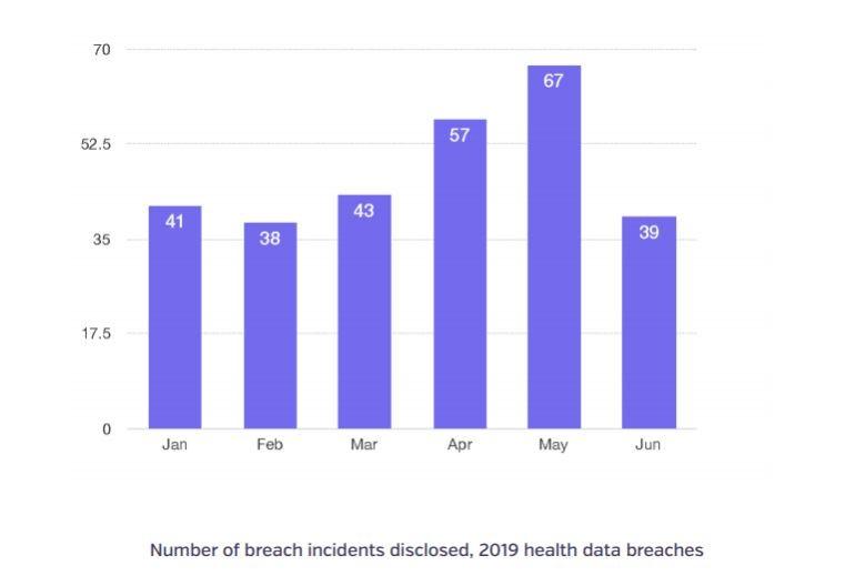 Incidenti sanità 2019