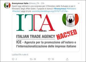 Italian Trade Agency – Violata
